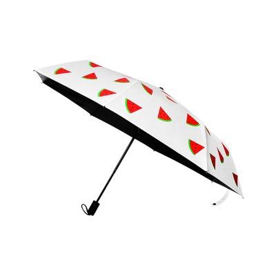 防紫外线防晒可爱装饰遮阳小黑伞西?#22799;?#27308; 创意防风晴雨伞?#20449;?>                                 </a>                             </div>                         <div class=