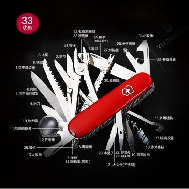 瑞士維氏軍刀 1.6795 瑞士冠軍